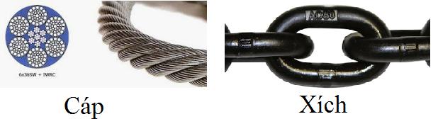 So sánh Palang cáp điện và palang xích điện